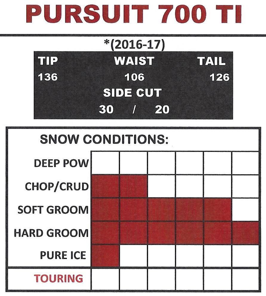 Rossignol Pursuit 700 TI Chart